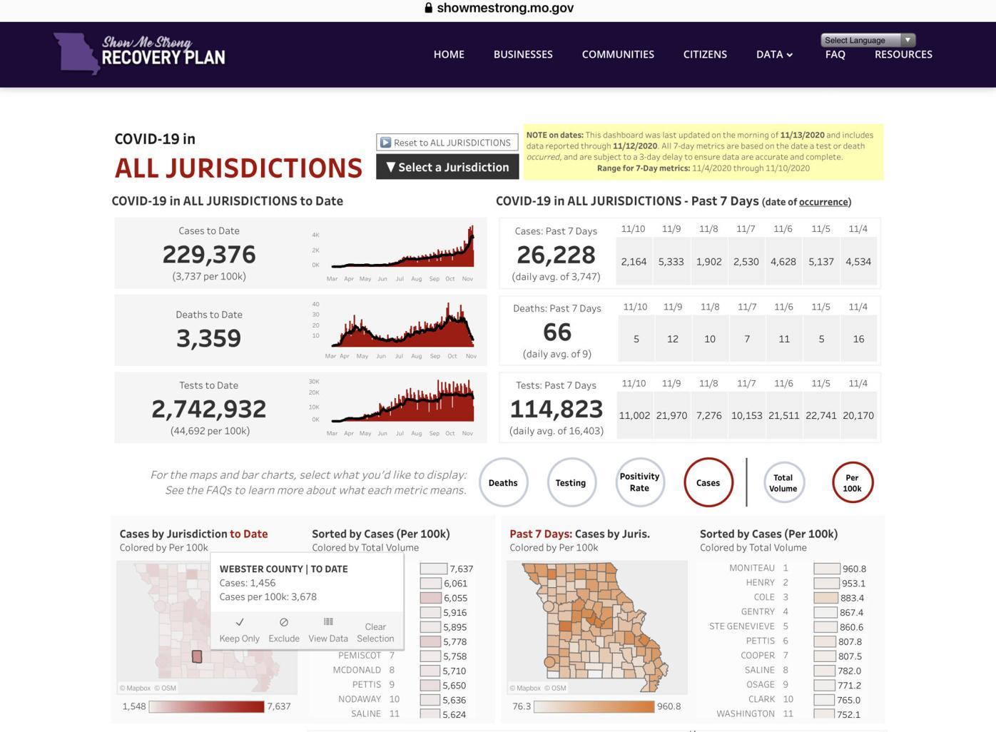 -COVID-19 cases Nov. 13 Mo. State