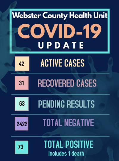 - Covid-19 cases table