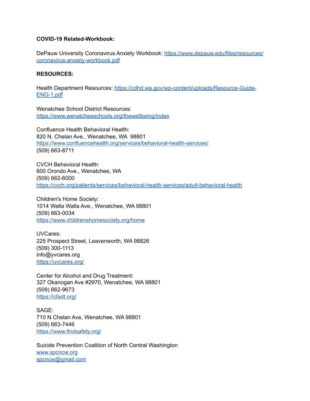 Mental health resource List