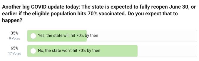 NABUR vaccine poll