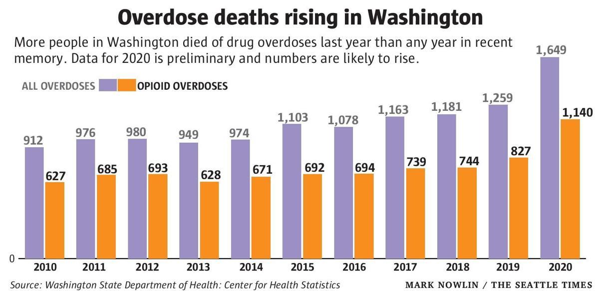 Overdoses increase-chart1-WA-P-c-page-001.jpg