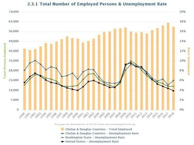 Total number of employed persons & Unemployment Rate.jpeg