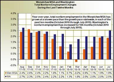 Jobs report July.jpg