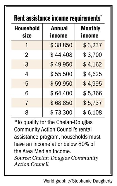 Rent assistance income requirements(1).jpg