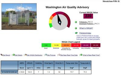 UPDATED, Friday | Air quality improves, still not 'good'
