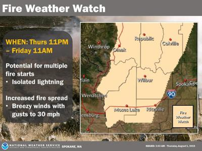 8-1 fire weather