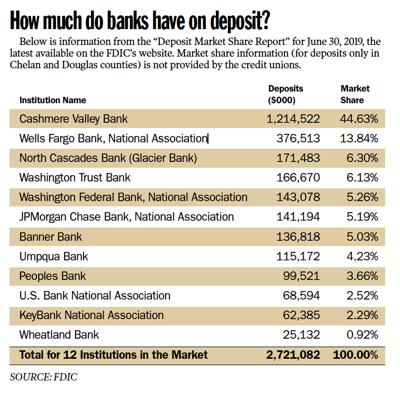 Bank deposits.png