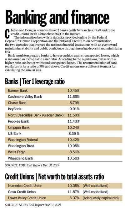 Bank ratios.png