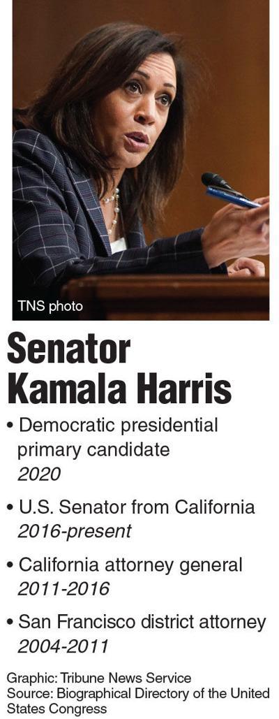 20200811_Harris