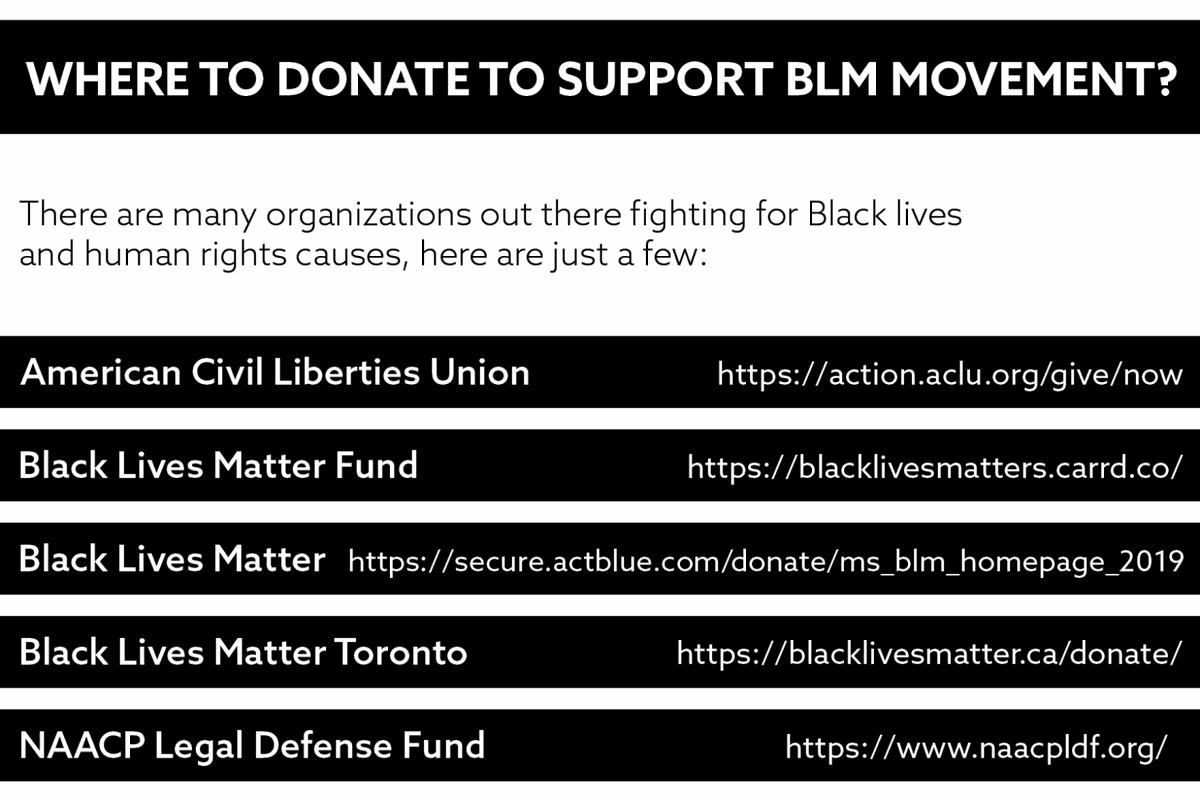 Where to donate to support BLM movement - BSA Issue (png)