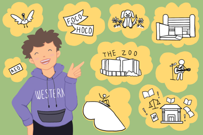 (FROSH ISSUE) A guide to Western slang graphic (png)