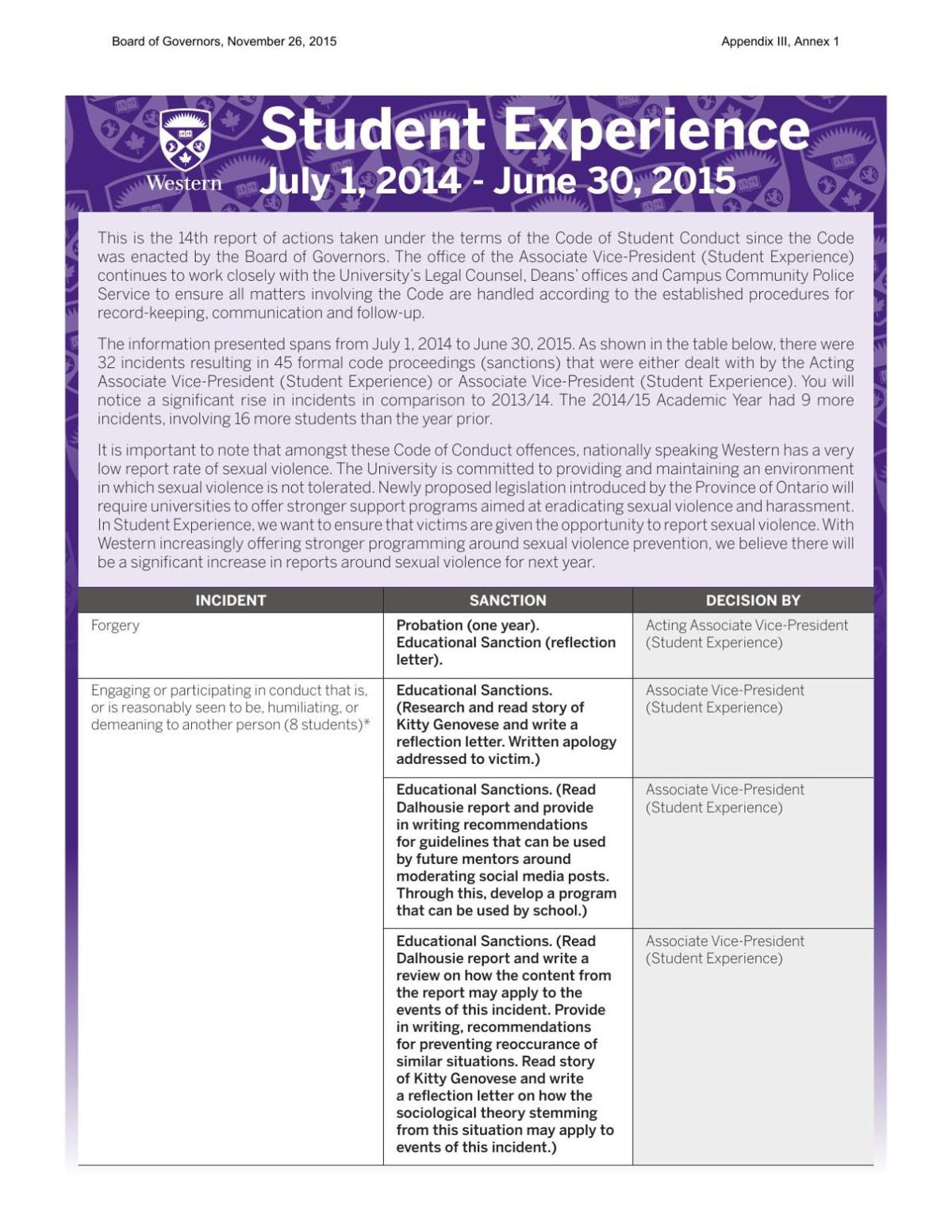 2015 Code of Student Conduct Report