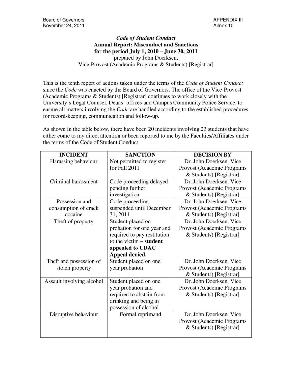 2011 Code of Student Conduct.pdf