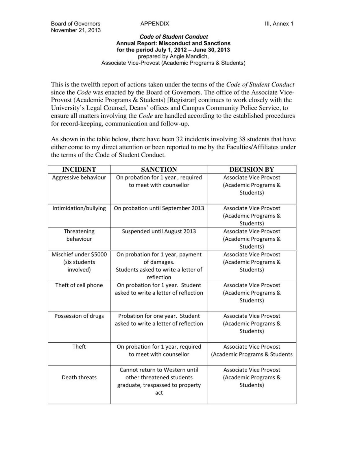 2013 Code of Student Conduct.pdf