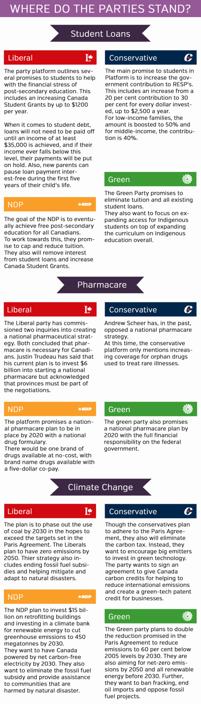 Elections graphic (png)