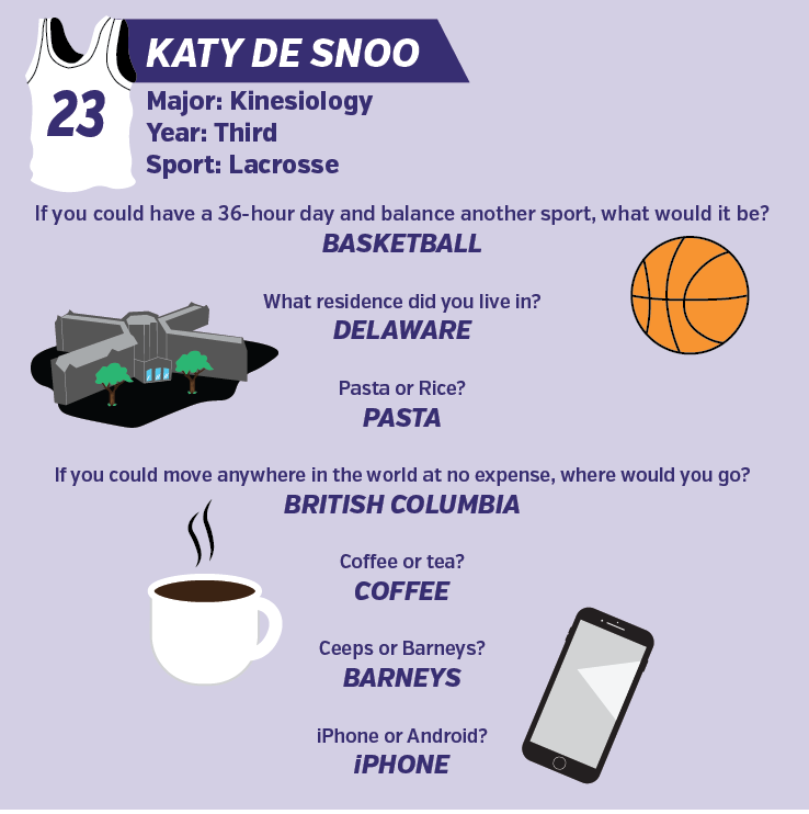 Katy de snoo rapid fire graphic (png)