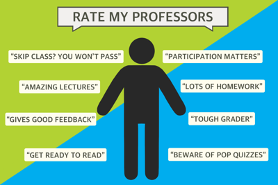 Rate My Professors Graphic (png)