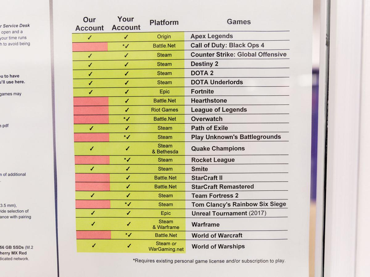 ESports Cafe Games Listing