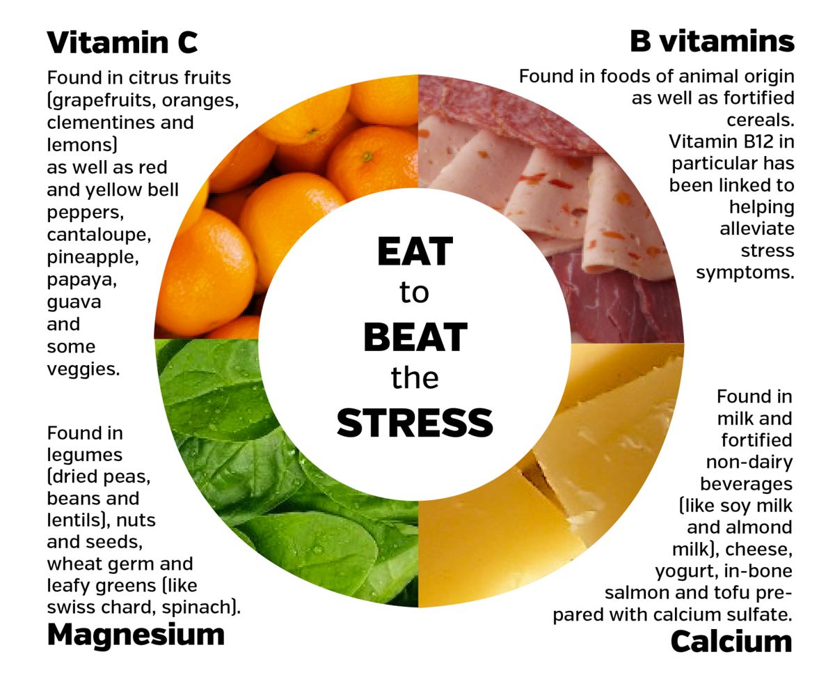 Eat to beat the stress
