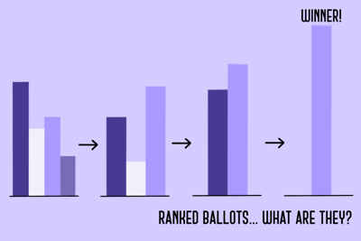 Ranked Ballot Graphic (png)