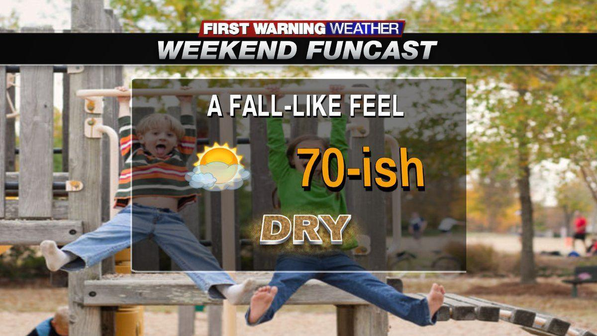 Fall-like weather over the weekend in western Mass