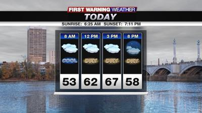 A cloudy and cool end to the weekend