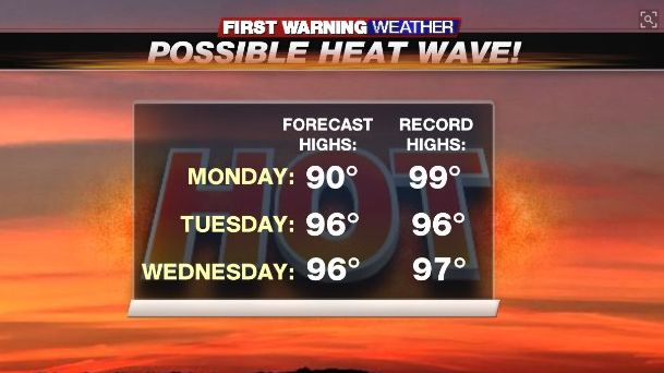 Extreme heat continues today
