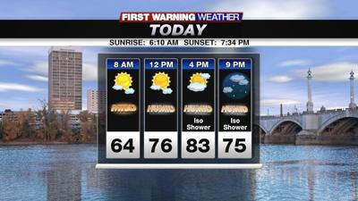Partly sunny, warm but more humid to close out the weekend