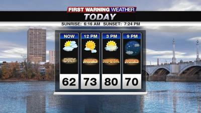 A dry start to the long holiday weekend