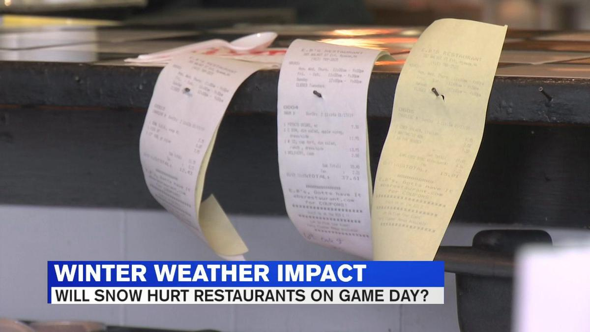 How this weekend's storm could impact game day business