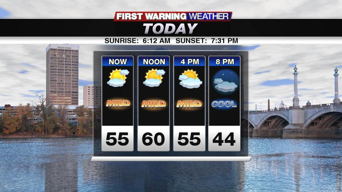 It may feel like spring again today but winter makes a return tomorrow