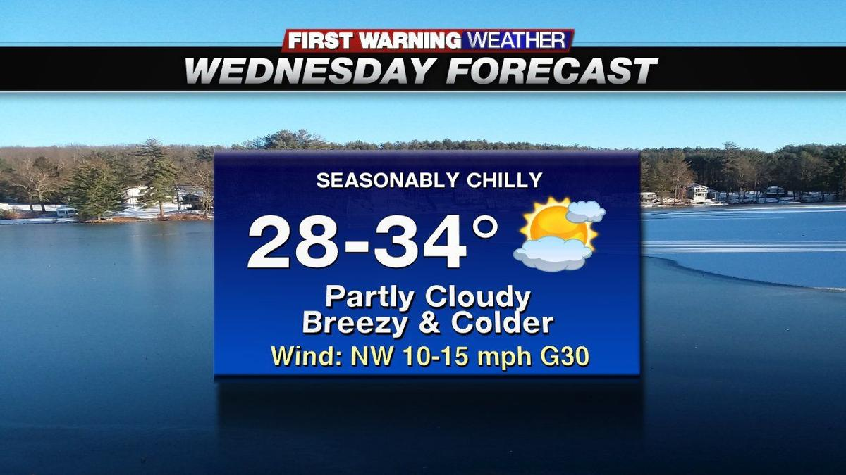 Sunshine returns today with a brisk, chilly feel