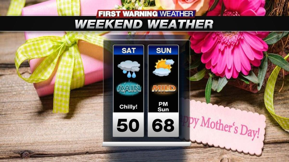 A wet and cool start to the weekend. Drying out for Mother's Day