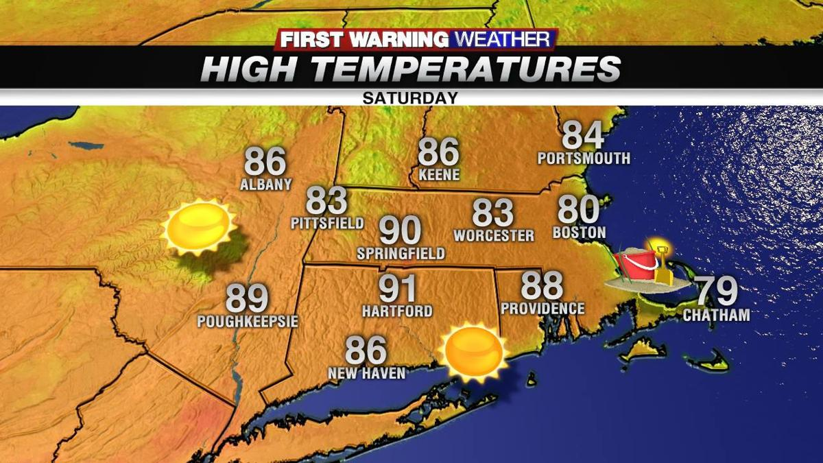 Staying dry, sunny and warm through the weekend