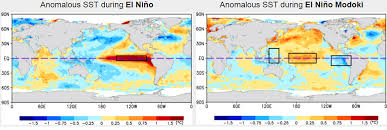 Typical El Nino vs. Modoki El Nino
