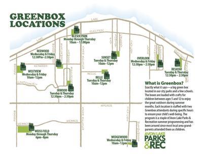 greenbox1