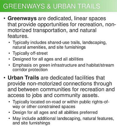 greendefinitions