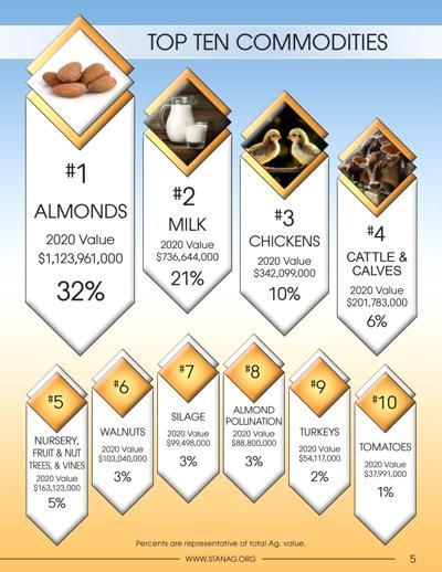 crop report info 2.jpg