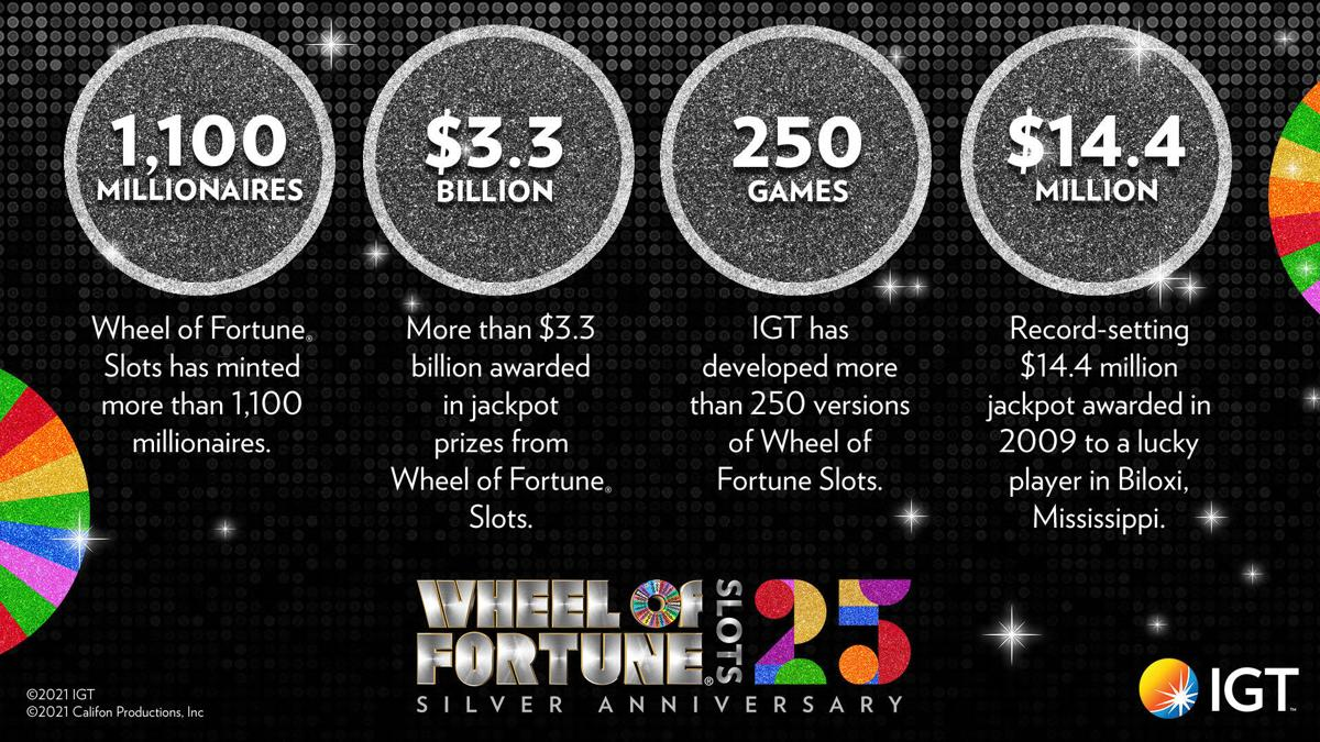 Jackpot! IGT and Sony Pictures Television Celebrate 25th Anniversary of Wheel of Fortune® Slots