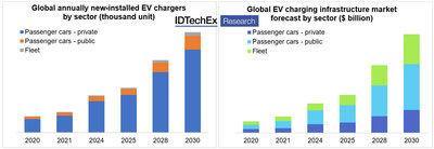 Mobile_EV_Charging_Infographic.jpg
