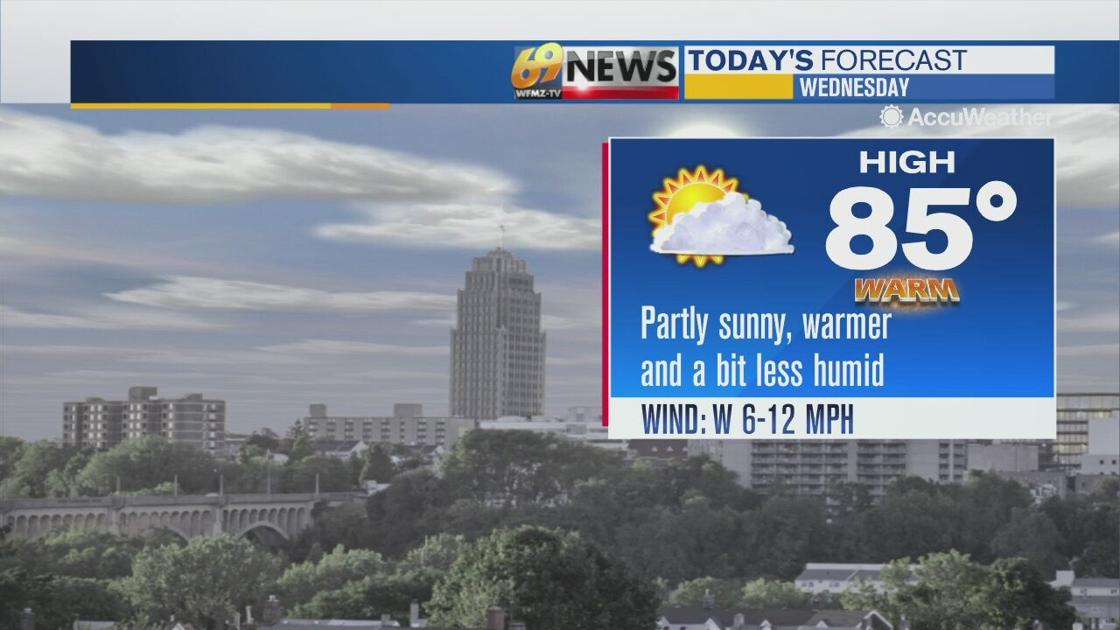 A much-needed chance to dry out Wednesday, with partly sunny skies and highs in the 80s