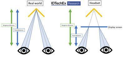 IDTechEx_AR_VR_MR_Report.jpg