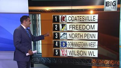 Coatesville, Becahi lead preseason Big Ticket rankings