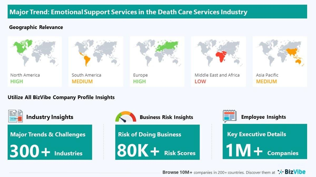 Snapshot of key trend impacting BizVibe's death care services industry group.