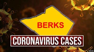 Berks coronavirus - COVID-19 graphic with banner