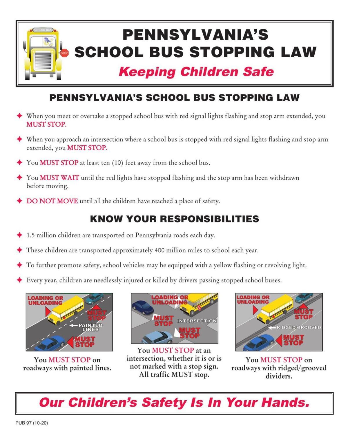 Pennsylvania School Bus Stopping Law