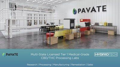 Pavate_Hybrid_Tech.jpg