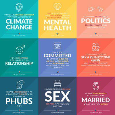 eharmony_2020_Happiness_Index_Infographic.jpg