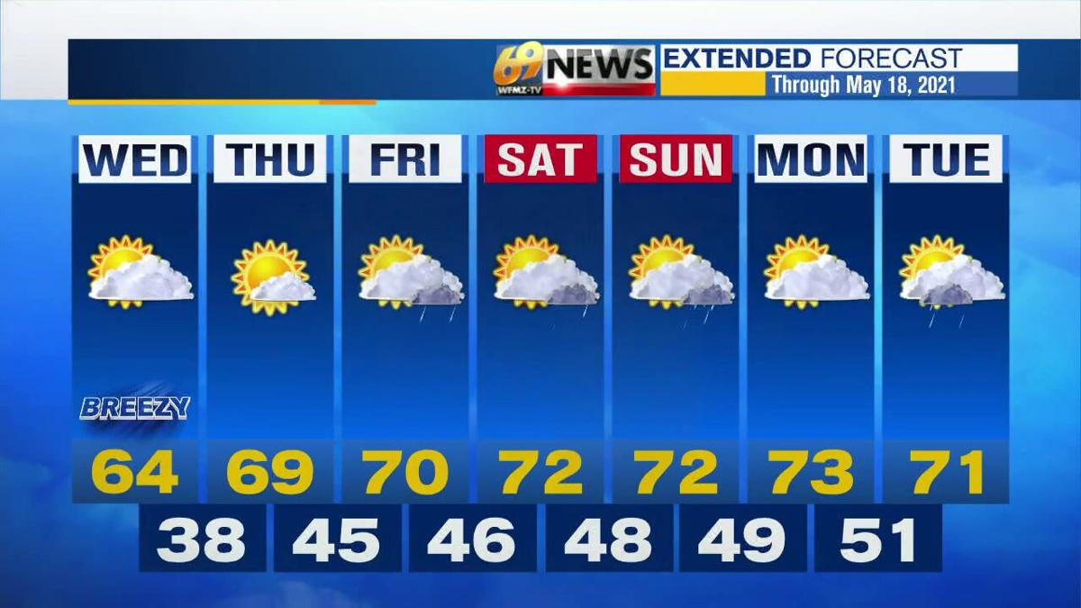 Weather 7-day forecast 5-12-21