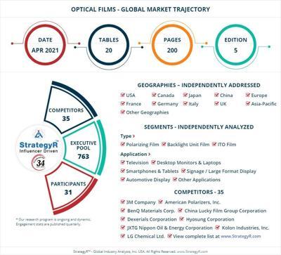 Global Optical Films Market